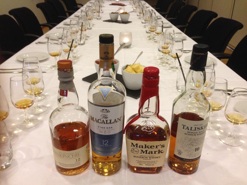 Whiskyprovning i Gävle den 2504